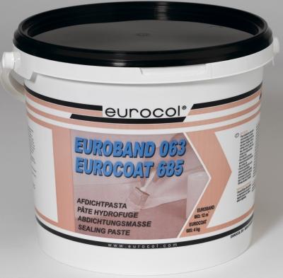 Euroband en coat